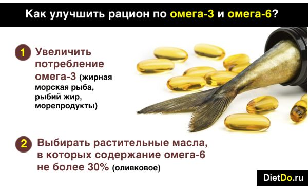 Жирные кислоты омега-3 и омега-6 как улучшить сотношение в рационе