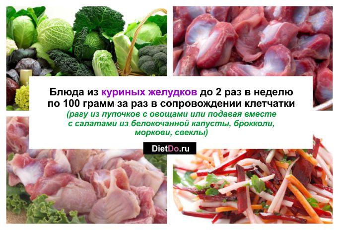 Как правильно приготовить куриные желудки 2