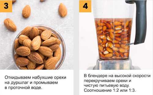 миндальное молоко рецепт приготовления в домашних