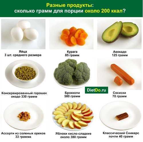 рецепты курица с овощами с калорийностью