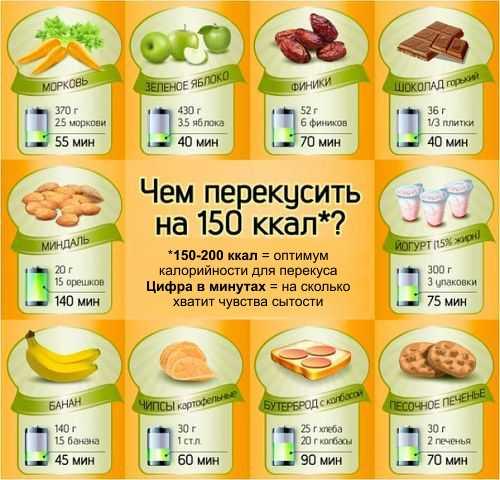Протасова диета отзывы