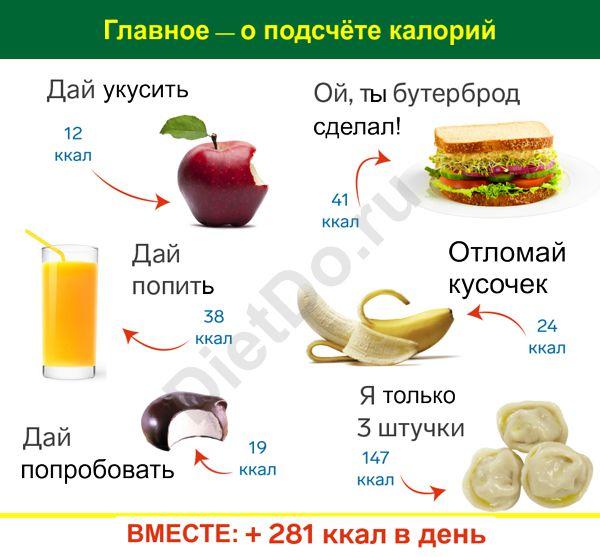 калорийность меню при правильном питании