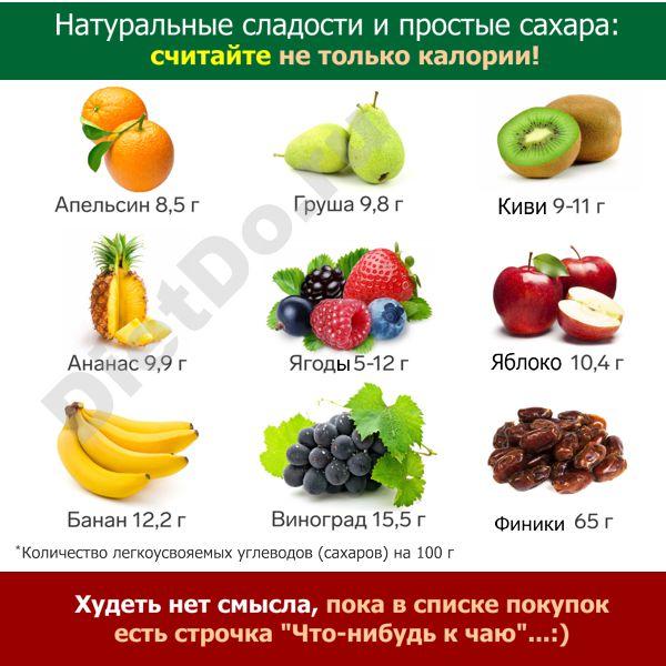 низкокалорийные фрукты и ягоды при похудении