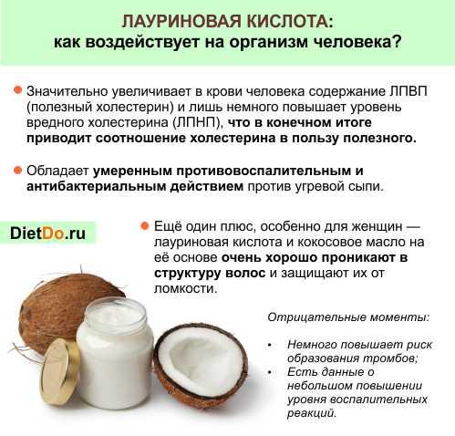 Кокосовое масло состав жирных кислот