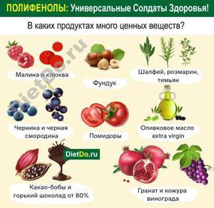 полифенолы в каких продуктах содержатся