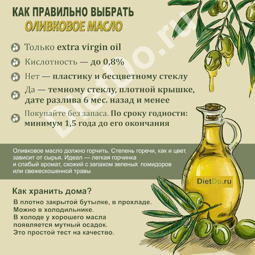 оливковое масло как правильно выбрать