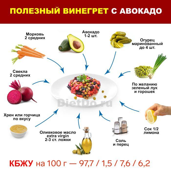 пп винегрет рецепт без картошки
