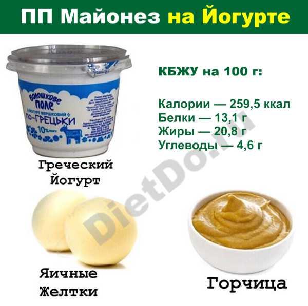 пп майонез из йогурта рецепт