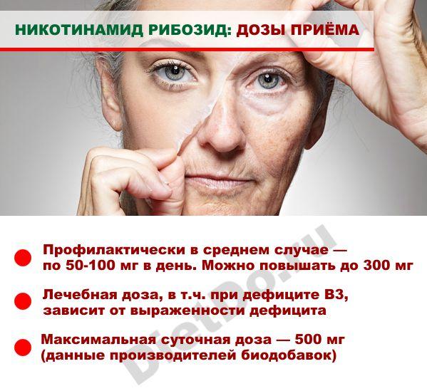 Никотинамид Рибозид инструкция по применению