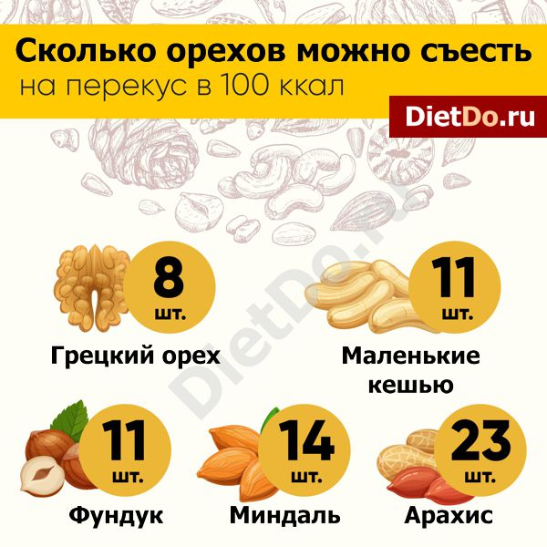 сколько орехов можно съесть на 100 ккал