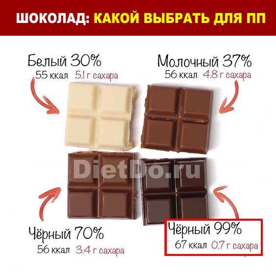 какой шоколад выбрать для пп